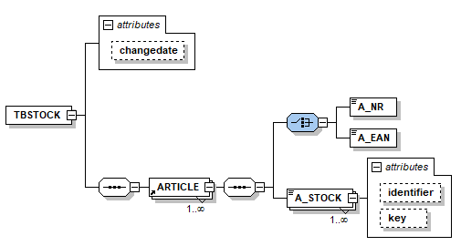 TBSTOCK / ARTICLE / A_STOCK